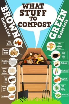 """Composting is a great way to recycle bits and pieces, that we would normally throw into the trash, into beautiful """"black gold"""". Composting for beginners can be easy. As a beginner, it might seem complicated to know what to compost, with a simple compost this, not that list you will know what is important to leave out of the pile and what you can add to the pile."""