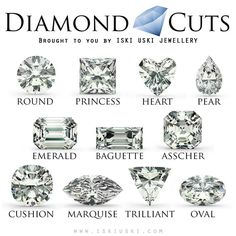 Our Collection of Diamond Jewellery - Different Options for The Shape Diamond