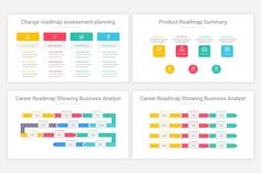 Product Roadmap Keynote Presentation Template | Nulivo Market Business Analyst, Presentation Templates, Keynote, Bar Chart, Periodic Table, Life Hacks, Communication, Projects, Log Projects