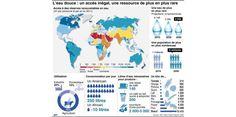 Carte des réserves renouvelables d'eau dans le monde et chiffres cles sur l'agriculture et la consommation (c) Afp