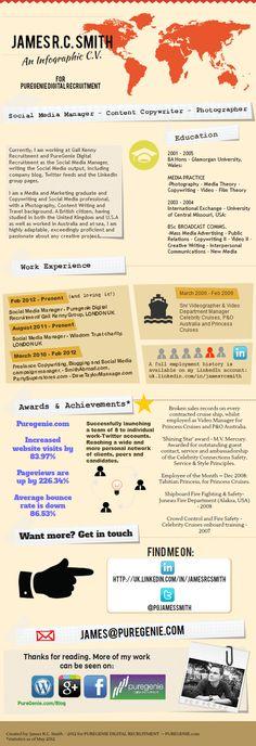 #curriculum #vitae in #infografica