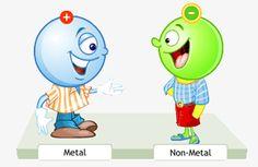 Metals and Non-metals (Science Grade X Level)