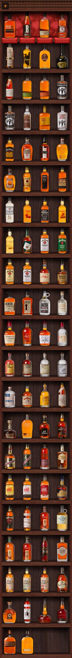 All the Kentucky bourbon you need to know I have personally tried 23 of these at this time. How about you? What's your favorite top shelf and everyday bourban?