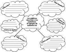 Organizador de Adjetivos | Scribd