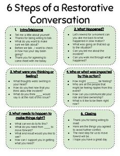 Restorative Conversation Guide by Ms Kad Social Emotional Activities, Counseling Activities, Therapy Activities, Behaviour Management, Classroom Management, Restorative Practices School, School Counselor, Elementary Counseling, Career Counseling