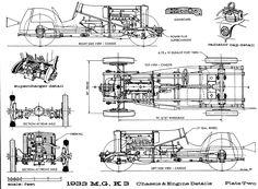 MG K3 (1933)   SMCars.Net - Car Blueprints Forum