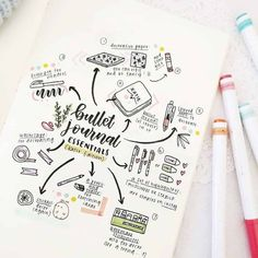 It is a lovely bullet journal essentials spread by How about yours? What are your bullet journal essentials? Bullet Journal First Page, Bullet Journal Set Up, Wreck This Journal, Bullet Journal Layout, Bullet Journal Ideas Pages, Journal Pages, Journals, Bullet Journal Essential Pages, Bellet Journal