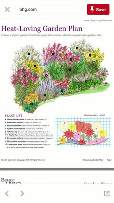 Plant it and (ALMOST) forget it! This garden is filled with tough-as-nails peren Perennial Garden Plans, Flower Garden Plans, Garden Design Plans, Flowers Garden, Flower Garden Layouts, Perennial Gardens, Perennial Plant, The Plan, How To Plan
