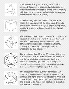 An Introduction to Sacred Geometry - Love & Light School of Crystal Therapy Sacred Geometry Meanings, Sacred Geometry Patterns, Sacred Geometry Tattoo, Sacred Symbols, Spiritual Symbols, Tribal Tattoos, Tattoos Mandala, Platonic Solid, Wow Art