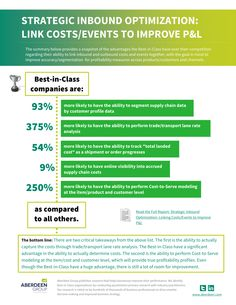 Freight Cost control: Cost-To-Serve