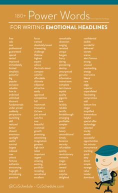 Want people to share your content? Use these words in your headlines. #BloggingTips #Infographic