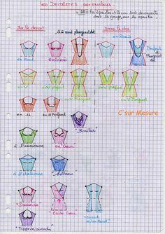 les décolletés aux encolures = le cou est découvert dont la gorge, voir les épaules ! Décolleté en Rond : Arrondis des épaules vers le milieu au dessus de la poitrine (PP).il peut être + ou moins profond ou plongeant dans le dos ! Décolleté en Carré :... Sewing Basics, Sewing Hacks, Sewing Tutorials, Sewing Patterns, Moslem Fashion, Costumes Couture, Techniques Couture, Couture Sewing, Pattern Drafting