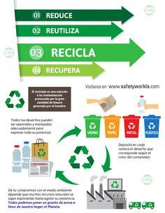 Da vida al planeta: recicla   Safety work