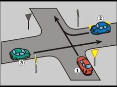 kto ma pierwszeństwo(test na prawo jazdy)