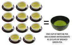 HealthFreedoms – Matcha Tea Health Benefits Include Over 100 Times More Antioxidants Than Regular Green Tea