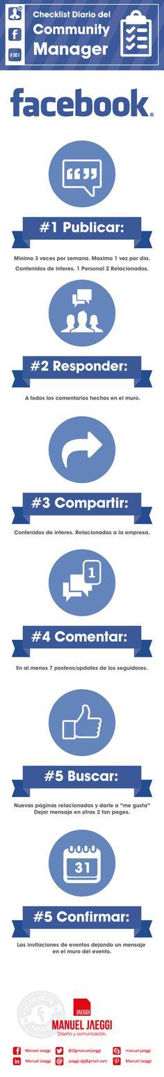 Marketing Y Redes Sociales. Facebook. Community Manager.