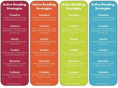 Not an app, but looks nice….Active Reading Strategy Bookmarks to Improve Reading Comprehension {FREE}