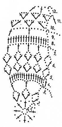 Ostern Crochet Ornaments, Crochet Snowflakes, Snowflake Pattern, Thread Crochet, Crochet Doilies, Crochet Stitches, Purple Wreath, Easter Crochet Patterns, Crochet Angels