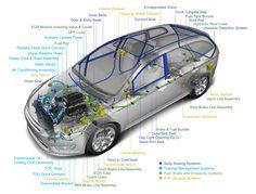 Vauxhall Zafira A OS Drivers Side Wing  Vauxhall Zafira A OS Drivers Side Wing  http://stores.ebay.co.uk/heathfieldmotors1