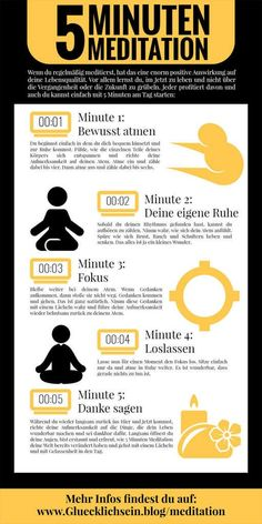 Mindfulness meditation stress reduction tips! Shallow breathing could cause stress for your physical body and organs, especially your heart and lungs. Yoga Meditation, Meditation Benefits, Healing Meditation, Meditation For Beginners, Meditation Techniques, Pilates, Health Motivation, How To Do Yoga, Health Fitness