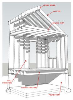 1000 Images About Home Repair And Structure On Pinterest