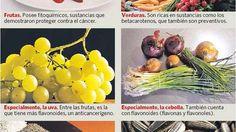 BUENASIEMBRA: Cáncer, La alimentación previene...