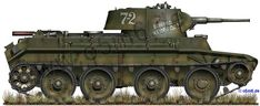 Engines of the Red Army in WW2 - BT-7 Model 1937 Fast Tank