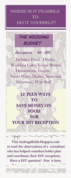 DIY Frugally Fabulous Wedding Receptions: 12 Plus Ways to Save Money on Food for a DIY Wedding Reception