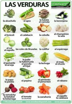 Spanish vocabuary: Vegetables in Spanish (including regional variations) - Las Verduras en español If you find this info graphic useful, please share, like or pin it for your friends. Spanish Help, Spanish Practice, Spanish Basics, Spanish English, How To Speak Spanish, Most Common Spanish Words, Kids English, Spanish Grammar, Spanish Vocabulary
