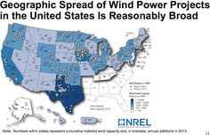 Geographical spread of wind power projects in the United States is reasonably broad