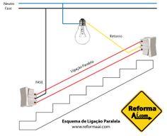 Esquema de Ligação Elétrica em Paralelo                                                                                                                                                     Mais