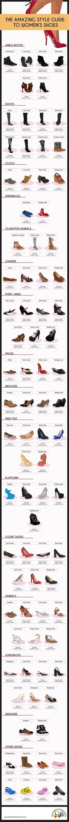The Amazing Style Guide to Women's Shoes #infographic ~ Visualistan