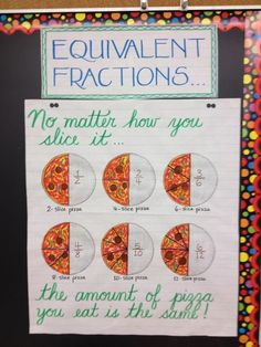 Equivalent Fractions Anchor Chart {photo only} 4th Grade Fractions, Teaching Fractions, Fourth Grade Math, Equivalent Fractions, Dividing Fractions, Multiplying Fractions, Maths, Math Games, Comparing Fractions