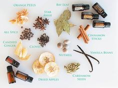 Here's a DIY potpourri idea. Love essential oils!! ❤️❤️❤️ Give The Farris Group with Keller Williams a call at 469-569-2968 if you're looking to buy or sell a home in DFW!  #realtor #realestate #realestateagent #realtors #realestateinvestor #marketing #market #realestatemarketing #realtorlife #house #home #seller #homedecor #homeseller #homebuyer #realestatebroker #goals #growth #community #communications #communications #dfw #dallas #dallastx #dallastexas #dfw @marketingforrealtors…