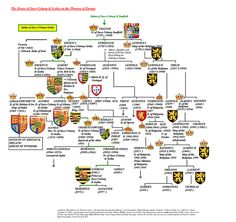 Saxe Coburg Dynasty Family Tree from Wikipedia--since it was drawn up, King Albert of Belgium has abdicated in favor of his son Philippe.