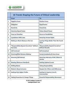 enron shaping the future of ethics Why the path to good ethics starts in human resources enron, for example collaborative learning and big data are shaping the way we work.