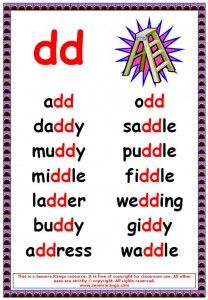 Phonics poster to show words with a double d in the middle. Phonics Chart, Phonics Rules, Jolly Phonics, Phonics Worksheets, Phonics Activities, English Reading, English Writing, English Words, English Lessons