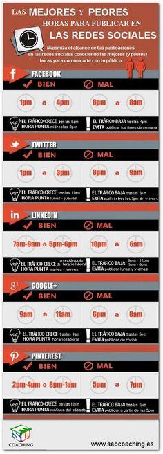 Horarios para publicar en las #RedesSociales según @Posicionamiento Web