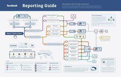 facebook raport.jpg (1193×772)