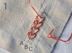 embroidered hearts By Natalie Stopka via Design Sponge http://www.designsponge.com/2014/02/diy-project-chain-of-heart-napkins.html