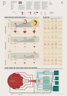unequal changes / density design