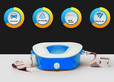 Crusar Travel Potties: Crusar Car emergency miniature toilet Portable Removable…