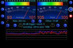 Decibel Ultra ($0.00) ★ Ultra decibel measures the volume and helps you figure out how big the noise level compared to the same values. Ultra decibel measures the sound pressure level with built-in microphone in the iPhone 3G, iPhone 3GS, iPhone 4 (UTMS & CDMA), iPhone 4S, iPad 1 - iPad 2 (WIFI & UTMS & CDMA), iPod Touch 4G. iPod Touch 2G and iPod Touch 3G users have to use an external microphone, since these devices have no built-in microphone. Voice Therapy, Speech Therapy, Speech Language Pathology, Speech And Language, Ipad 2 Wifi, Ipods, Art Classroom, Iphone 4s, Ipod Touch