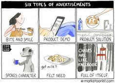six types of advertisements - Tom Fishburne Consumer Marketing, Content Marketing, Marketing And Advertising, Social Media Marketing, Marketing Branding, Advertising Strategies, Marketing Strategies, Marketing Presentation, You Make Me Laugh