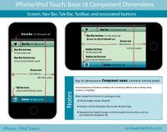 Basic iPhone UI components