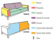 Capa de sofá passo a passo http://www.artesanatopassoapassoja.com.br/capa-de-sofa-passo-a-passo/