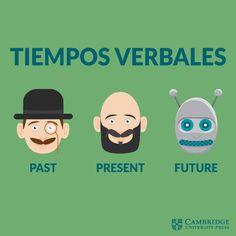 English Verbs, Learn English Grammar, English Sentences, English Writing Skills, English Phrases, Learn English Words, English Lessons, Spanish Grammar, English Tips