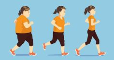 Prendre soin de sa ligne n'est pas chose évidente, car pour perdre du poids, il ne suffit pas simplement de...
