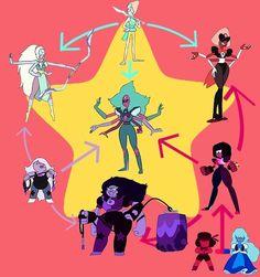 Steven universe sardonyx futa alexandrite