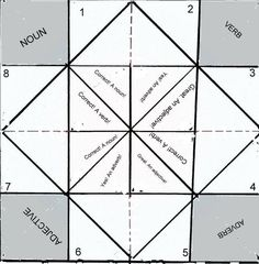 """Foldable """"fortune teller"""" printable with adverbs, adjectives, nouns, verbs, math… High School Activities, Grammar Activities, Teaching Resources, Teach Like A Pirate, Nouns And Verbs, 6th Grade Reading, Adverbs, Teaching Reading, Learning"""